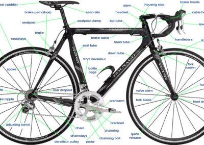 Parts of bike